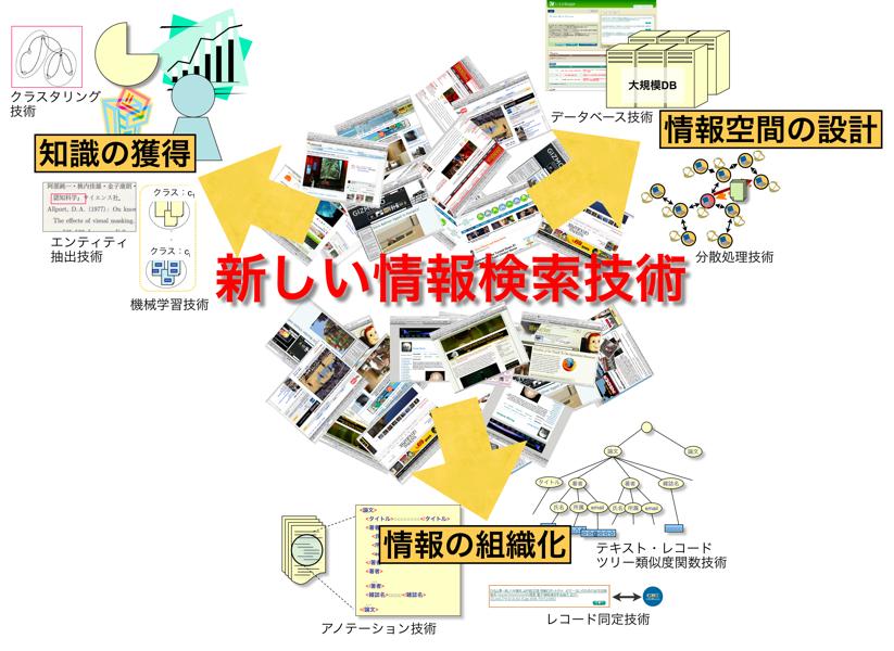 adachi_lab